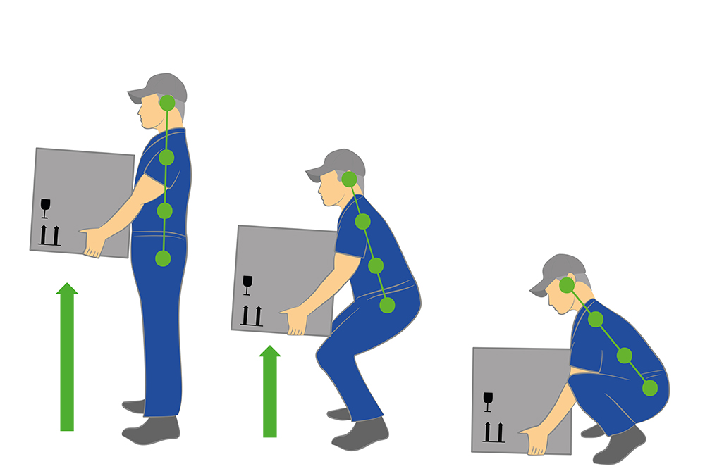 Manual Handling - First-Aide Health And Safety